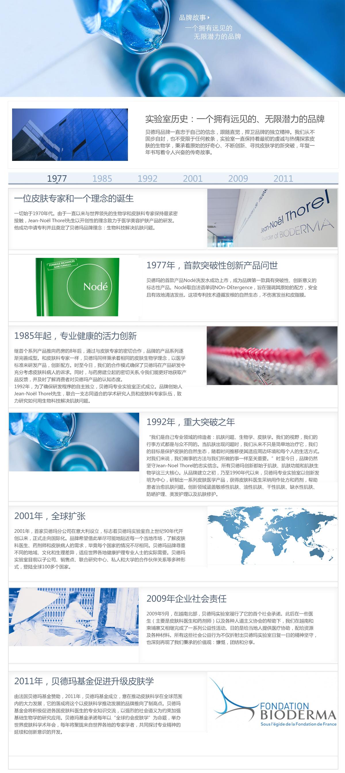 品牌页-顶部广告-biodermabeidema